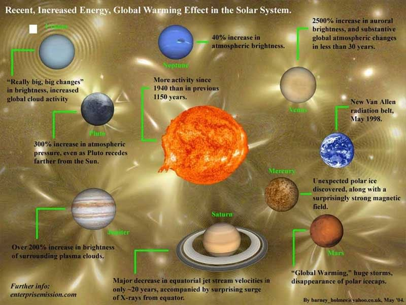 SolarSystemChanges.jpg