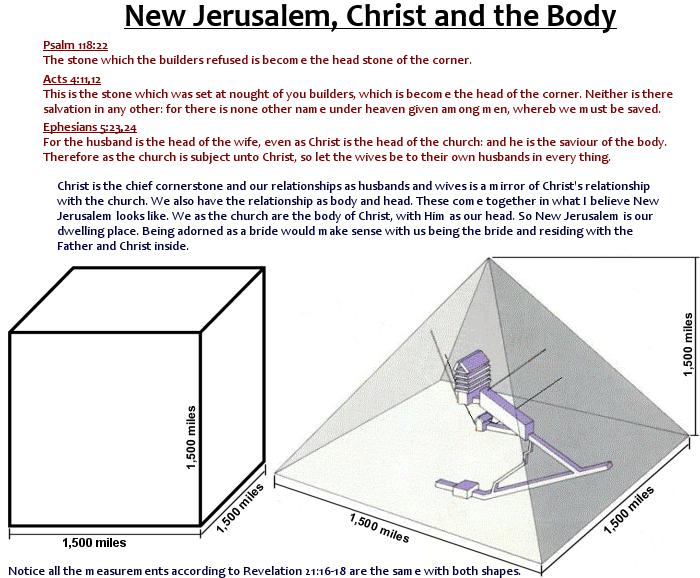 Resultado de imagen para NEW JERUSALEM PYRAMID